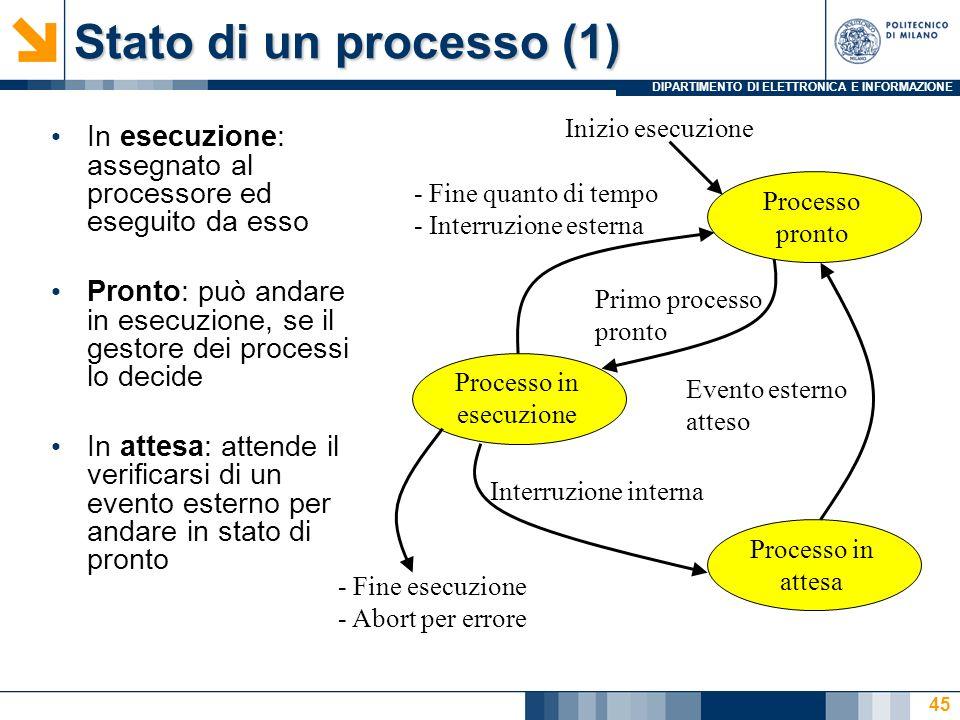 Processo in esecuzione