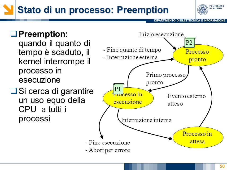 Stato di un processo: Preemption