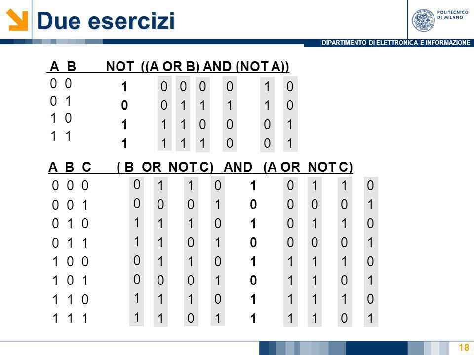 Due esercizi A B NOT ((A OR B) AND (NOT A)) 0 0 0 1 1 0 1 1 1 1 1 1 1