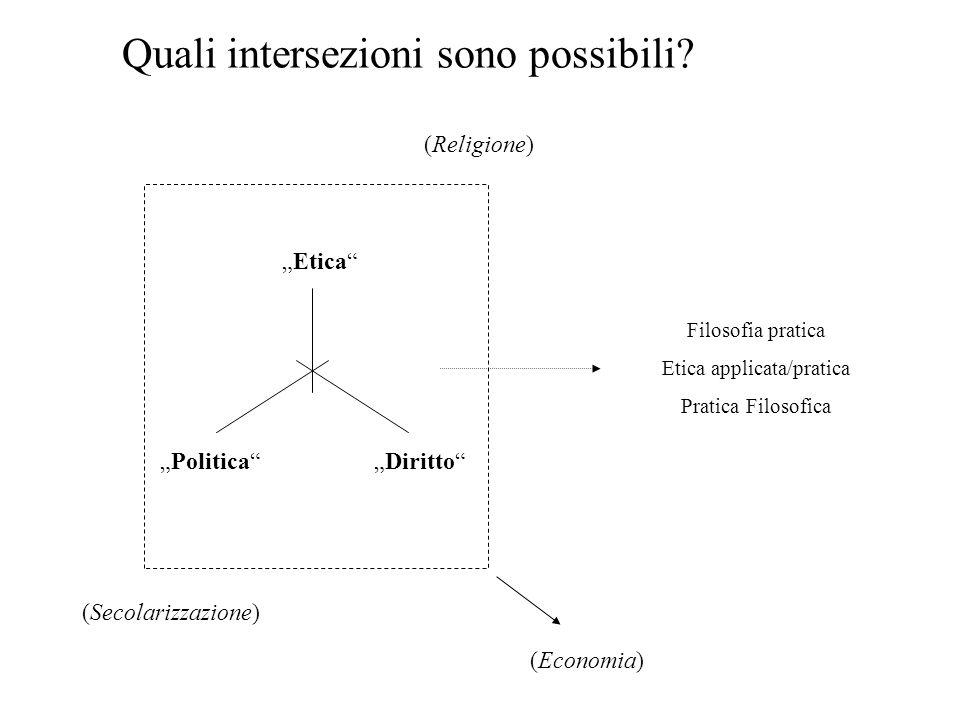 Quali intersezioni sono possibili