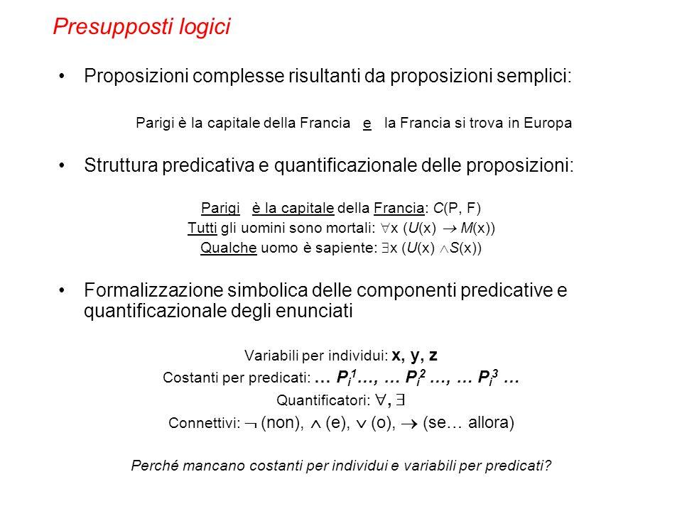 Presupposti logici Proposizioni complesse risultanti da proposizioni semplici: