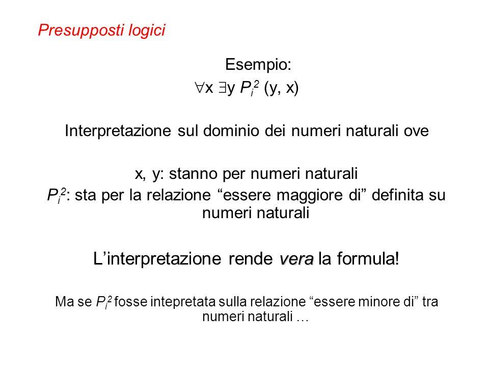 Esempio: L'interpretazione rende vera la formula! Presupposti logici