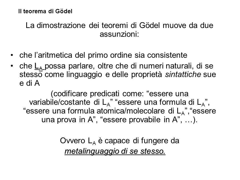 La dimostrazione dei teoremi di Gödel muove da due assunzioni: