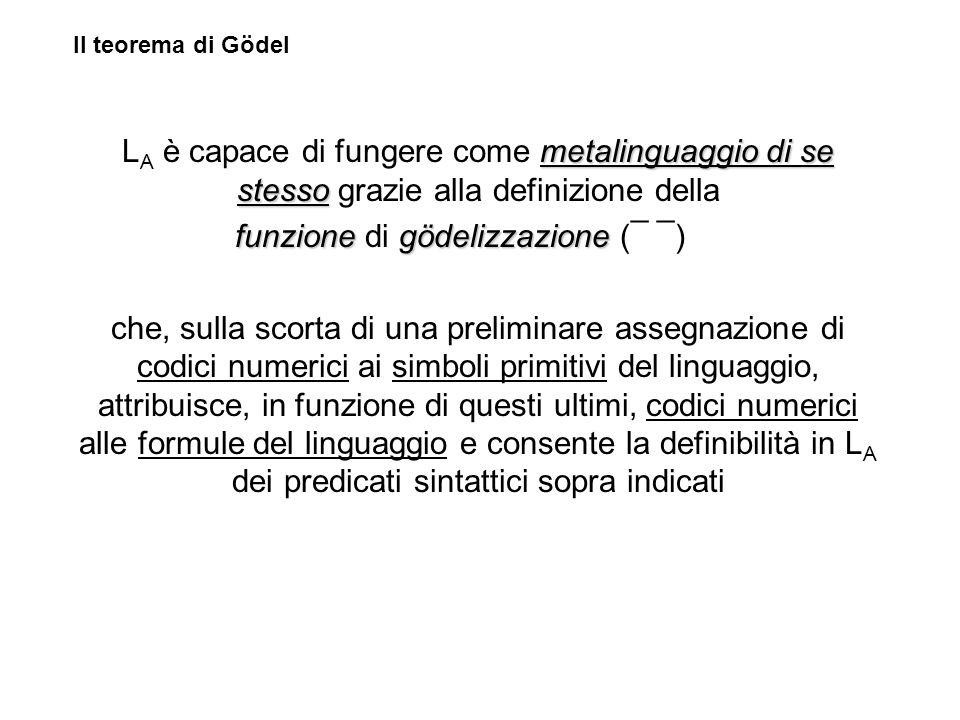 funzione di gödelizzazione (¯ ¯)