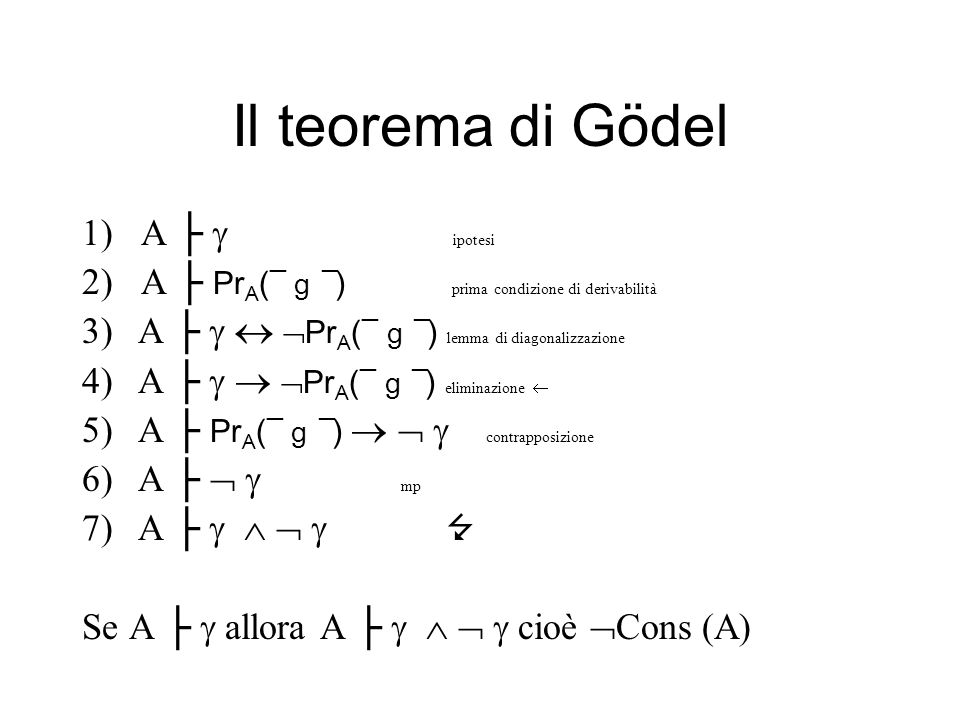 Il teorema di Gödel 1) A ├  ipotesi
