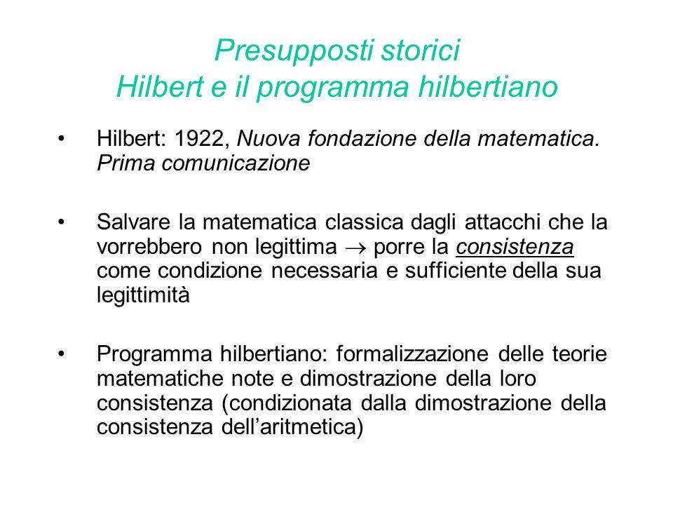 Presupposti storici Hilbert e il programma hilbertiano