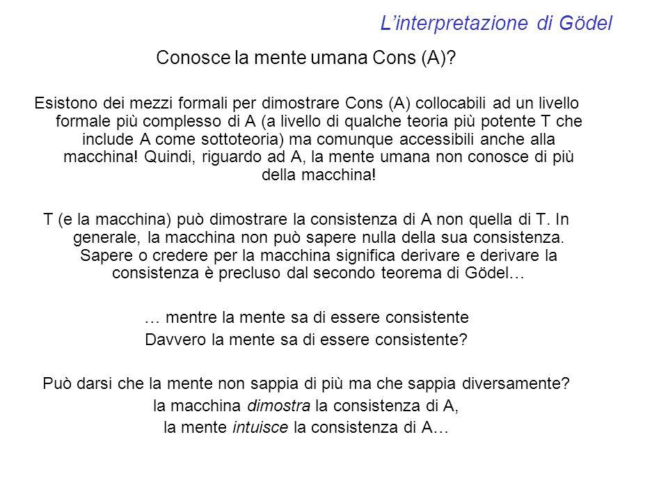 L'interpretazione di Gödel