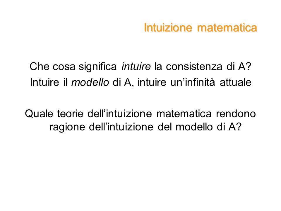 Intuizione matematica