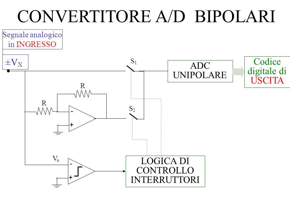 CONVERTITORE A/D BIPOLARI