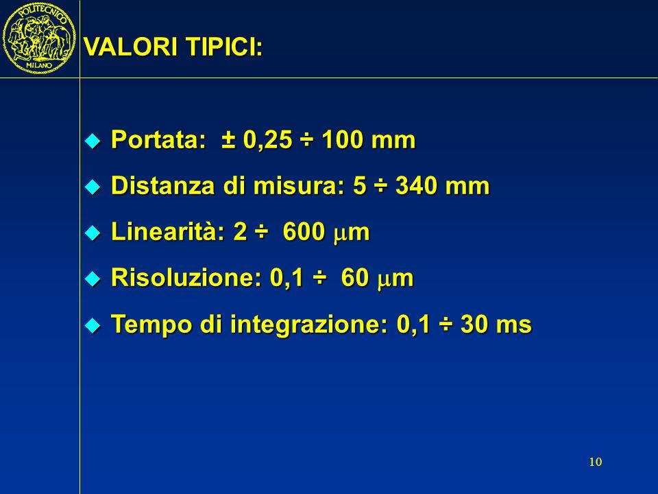 VALORI TIPICI: Portata: ± 0,25 ÷ 100 mm. Distanza di misura: 5 ÷ 340 mm. Linearità: 2 ÷ 600 m.