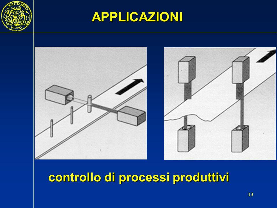 APPLICAZIONI controllo di processi produttivi