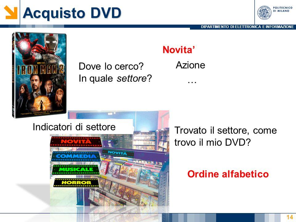 Acquisto DVD Novita' Novita' Azione Dove lo cerco In quale settore …