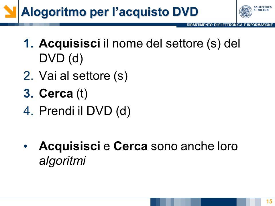 Alogoritmo per l'acquisto DVD