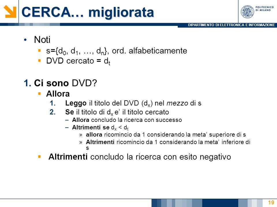 CERCA… migliorata Noti Ci sono DVD