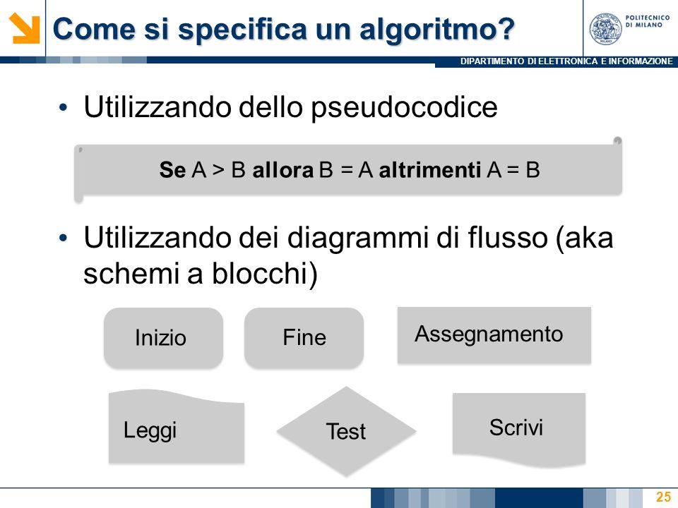 Come si specifica un algoritmo