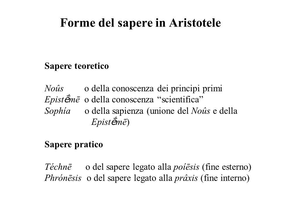 Forme del sapere in Aristotele