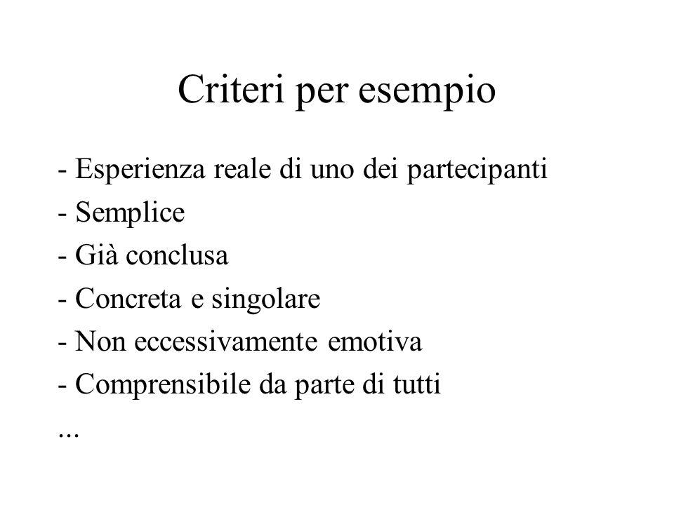 Criteri per esempio - Esperienza reale di uno dei partecipanti