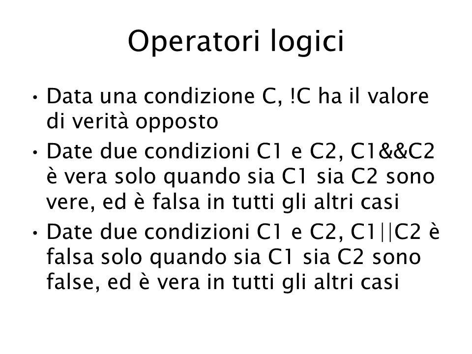 Operatori logici Data una condizione C, !C ha il valore di verità opposto.