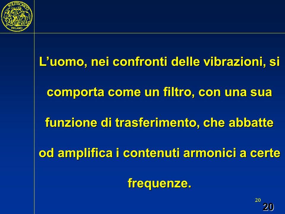L'uomo, nei confronti delle vibrazioni, si comporta come un filtro, con una sua funzione di trasferimento, che abbatte od amplifica i contenuti armonici a certe frequenze.