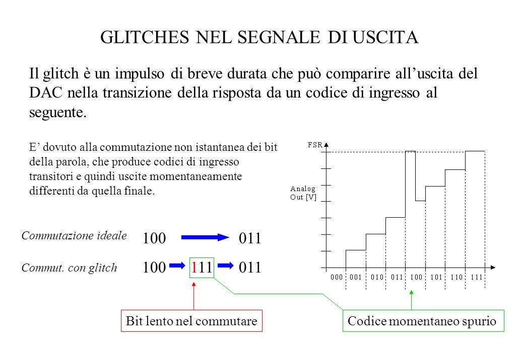 GLITCHES NEL SEGNALE DI USCITA