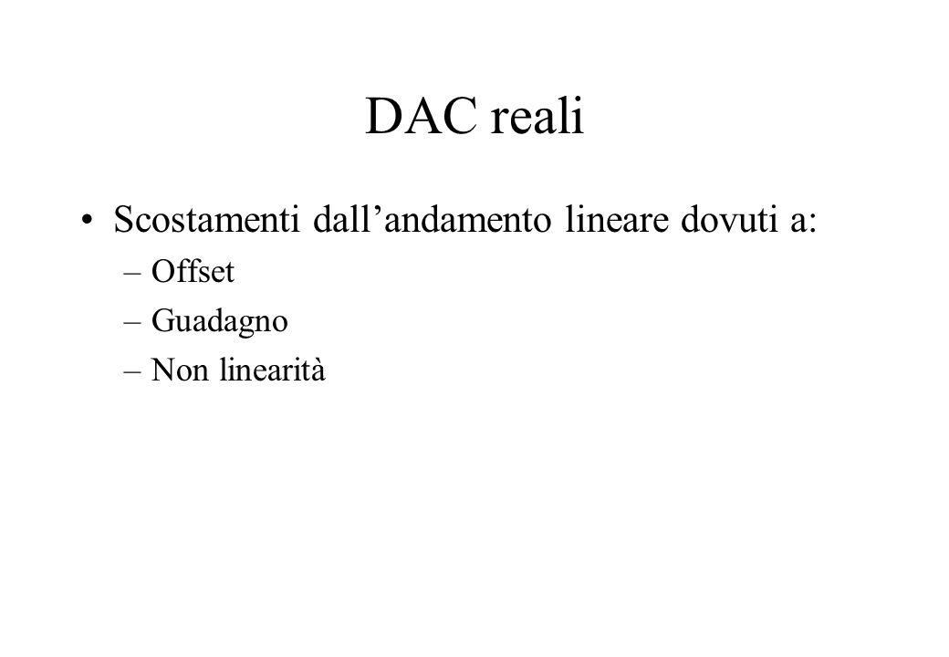 DAC reali Scostamenti dall'andamento lineare dovuti a: Offset Guadagno