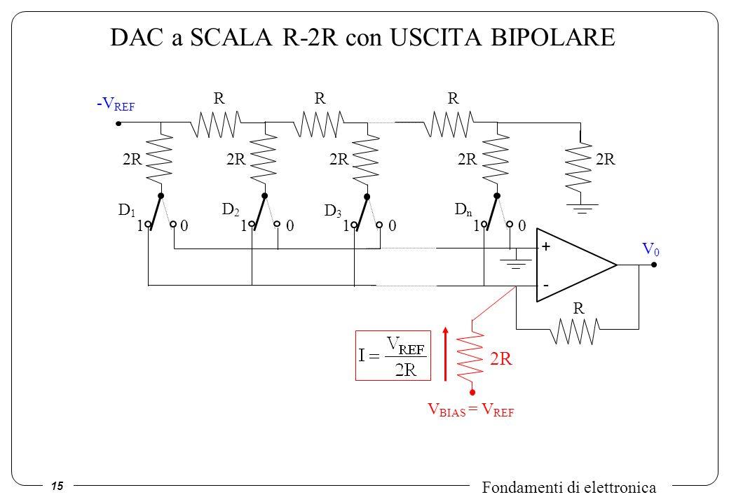 DAC a SCALA R-2R con USCITA BIPOLARE