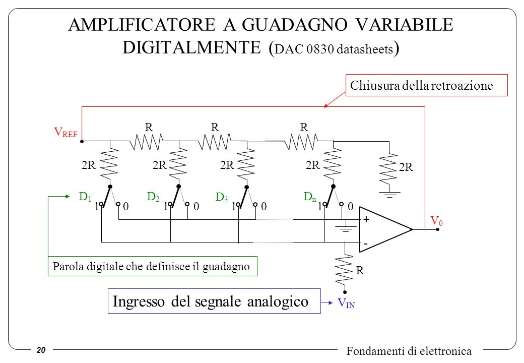 AMPLIFICATORE A GUADAGNO VARIABILE DIGITALMENTE (DAC 0830 datasheets)