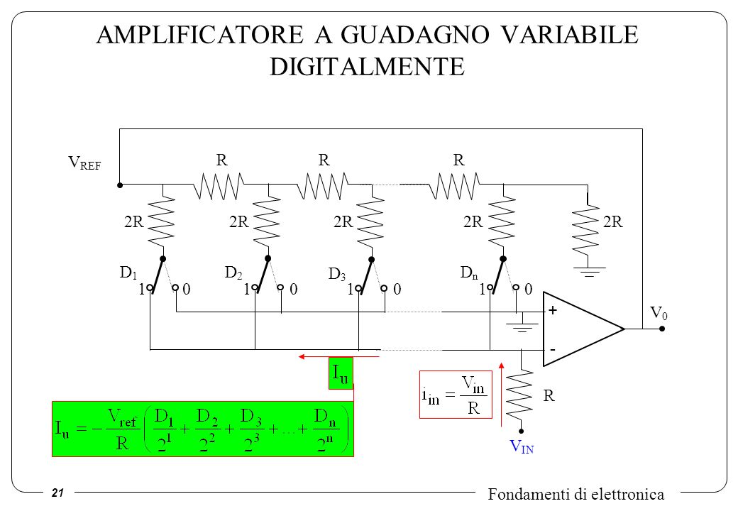 AMPLIFICATORE A GUADAGNO VARIABILE DIGITALMENTE