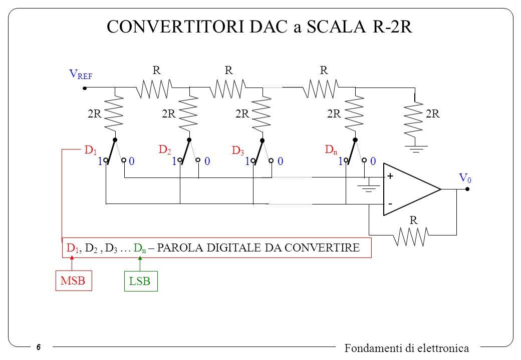 CONVERTITORI DAC a SCALA R-2R