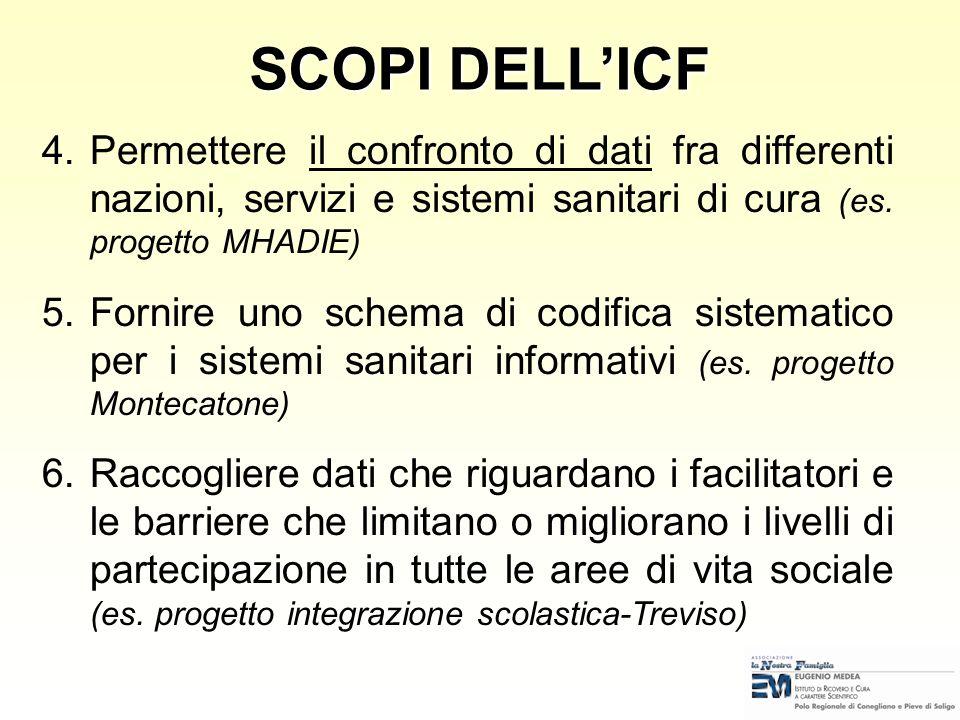 SCOPI DELL'ICF Permettere il confronto di dati fra differenti nazioni, servizi e sistemi sanitari di cura (es. progetto MHADIE)