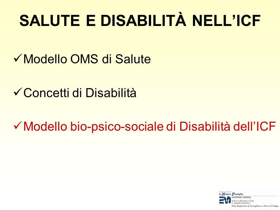 SALUTE E DISABILITÀ NELL'ICF