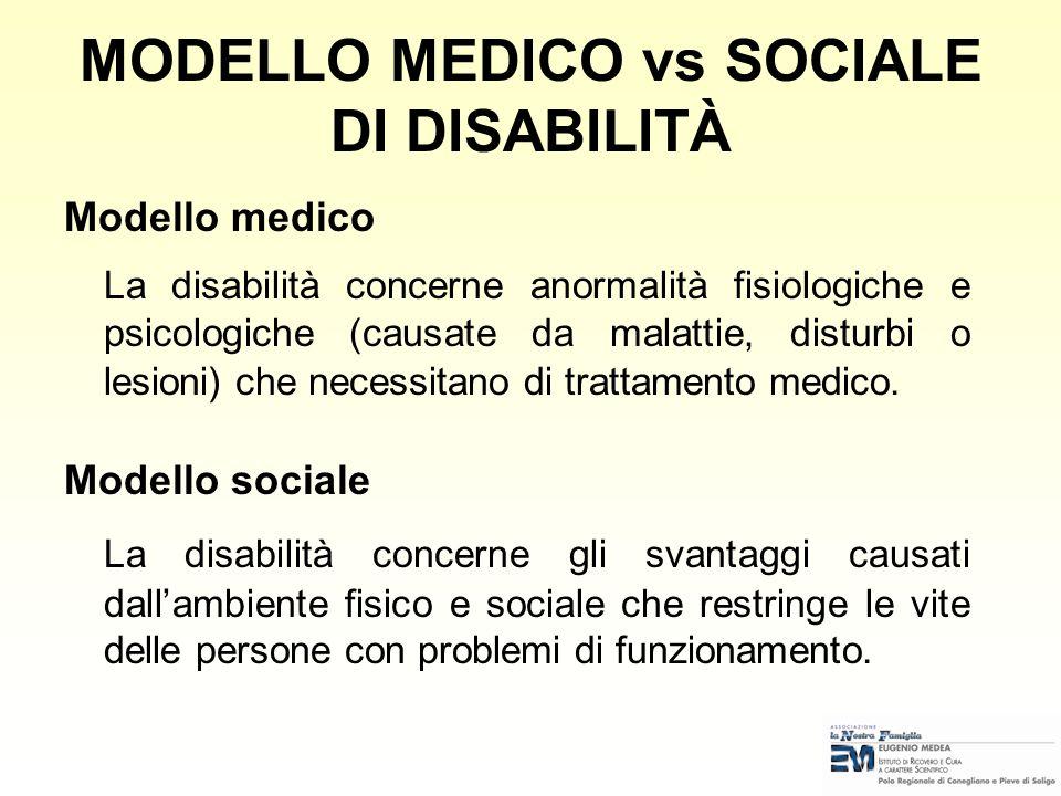 MODELLO MEDICO vs SOCIALE DI DISABILITÀ