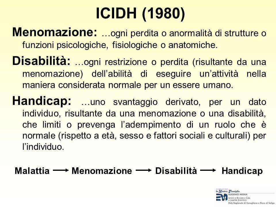 ICIDH (1980) Menomazione: …ogni perdita o anormalità di strutture o funzioni psicologiche, fisiologiche o anatomiche.
