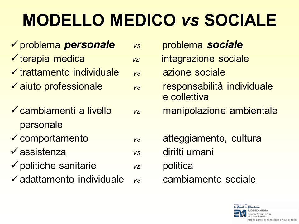 MODELLO MEDICO vs SOCIALE