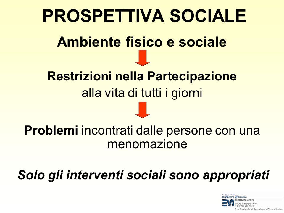 Ambiente fisico e sociale