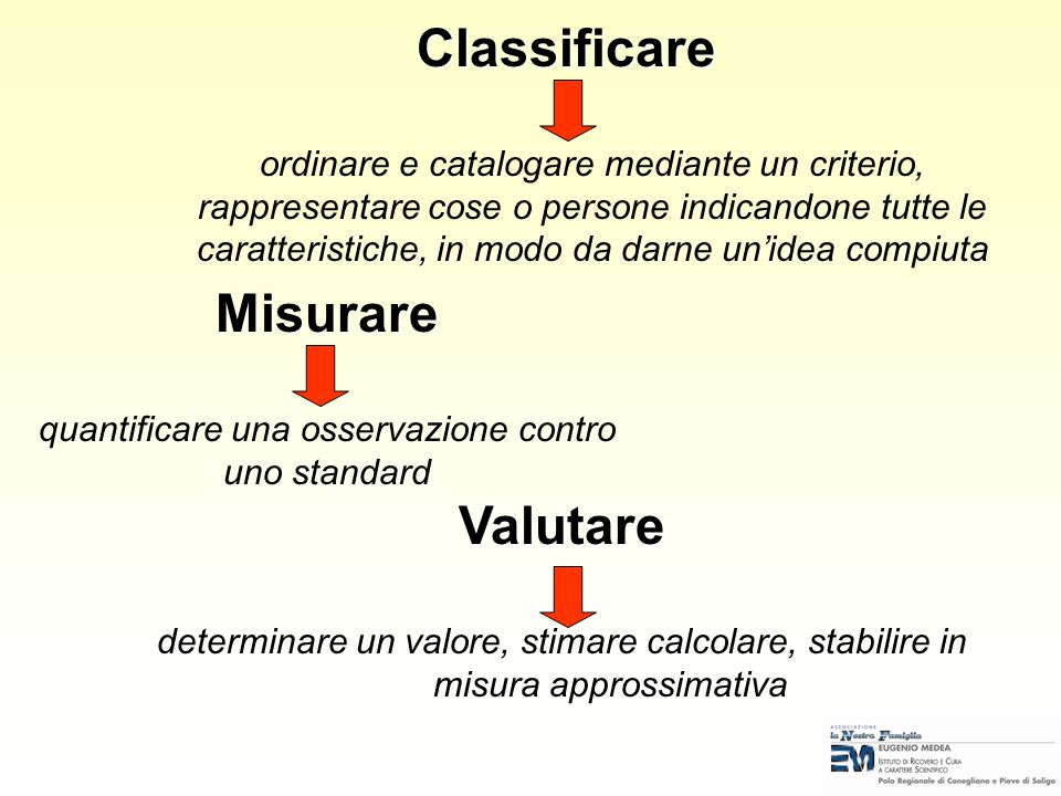 Classificare Misurare Valutare