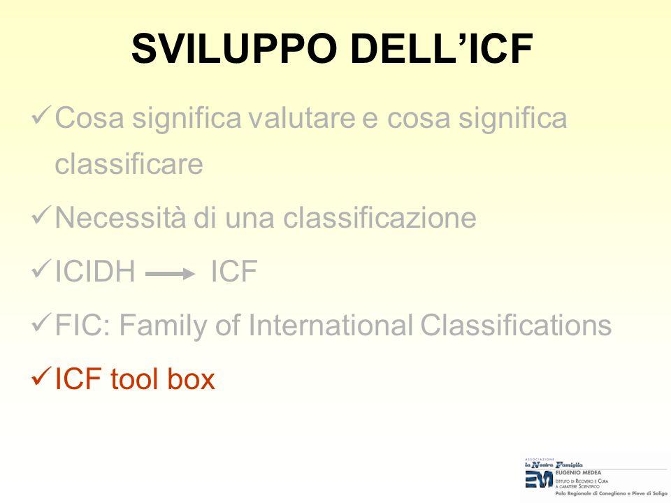 SVILUPPO DELL'ICF Cosa significa valutare e cosa significa classificare. Necessità di una classificazione.