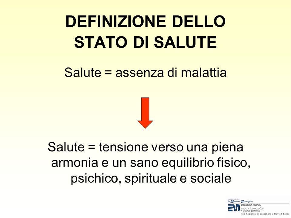 DEFINIZIONE DELLO STATO DI SALUTE