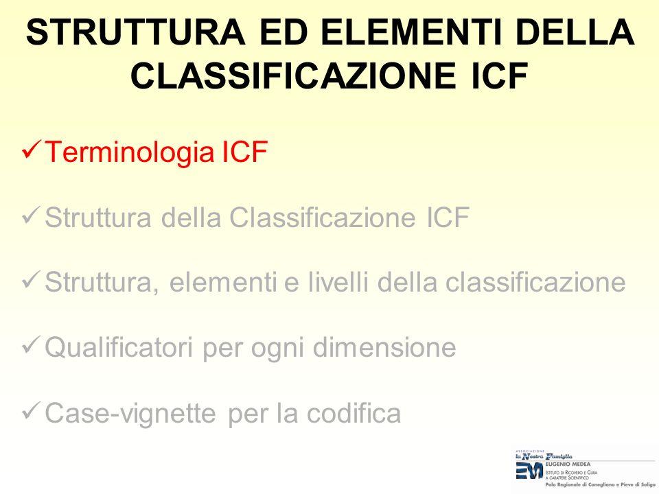 STRUTTURA ED ELEMENTI DELLA CLASSIFICAZIONE ICF