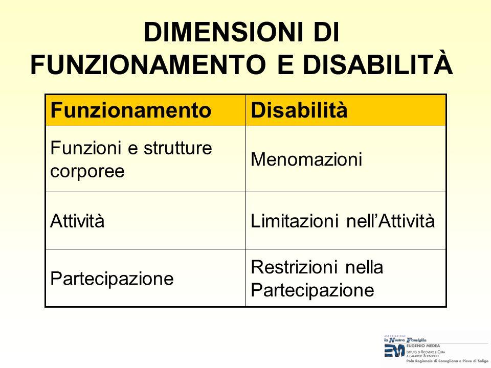DIMENSIONI DI FUNZIONAMENTO E DISABILITÀ