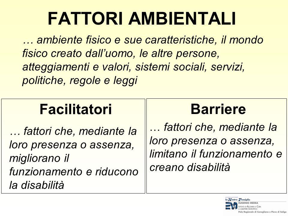 FATTORI AMBIENTALI Facilitatori Barriere