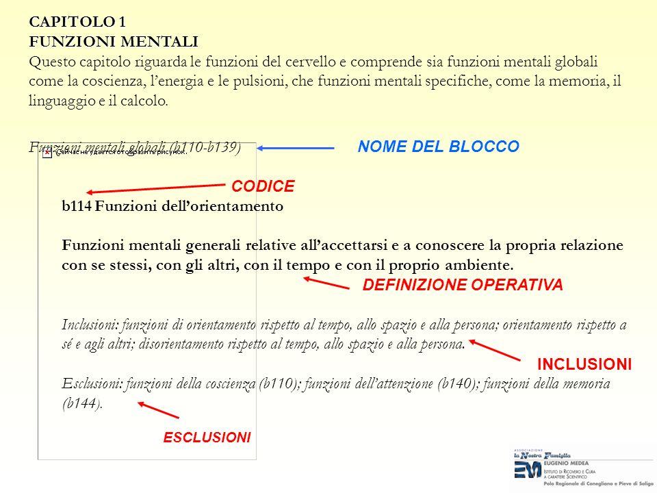 CAPITOLO 1 FUNZIONI MENTALI