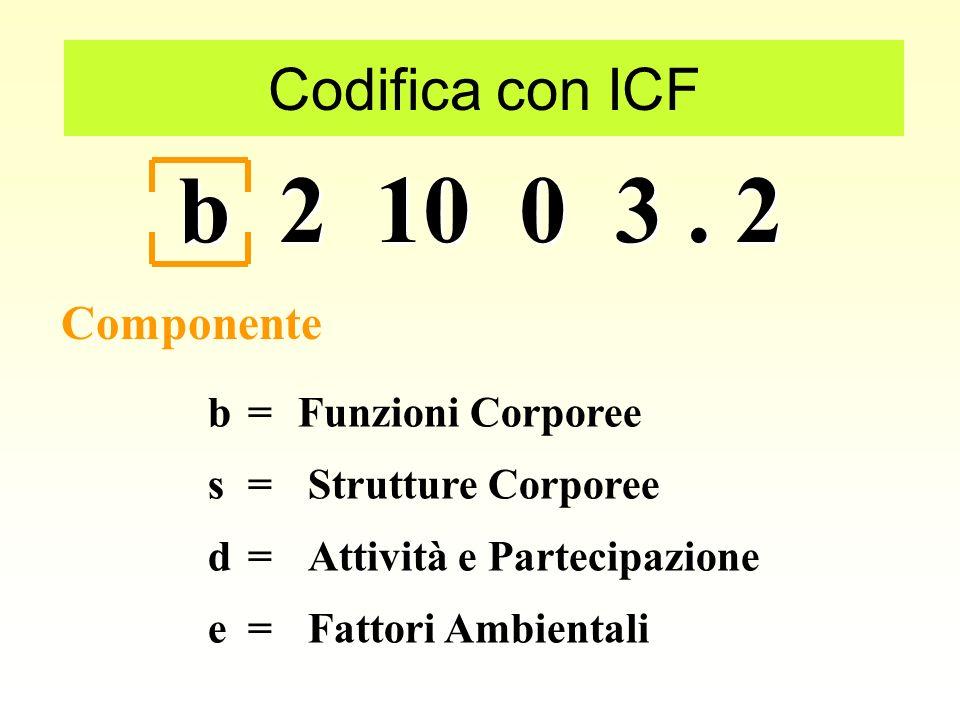 b 2 10 0 3 . 2 Codifica con ICF Componente b = Funzioni Corporee