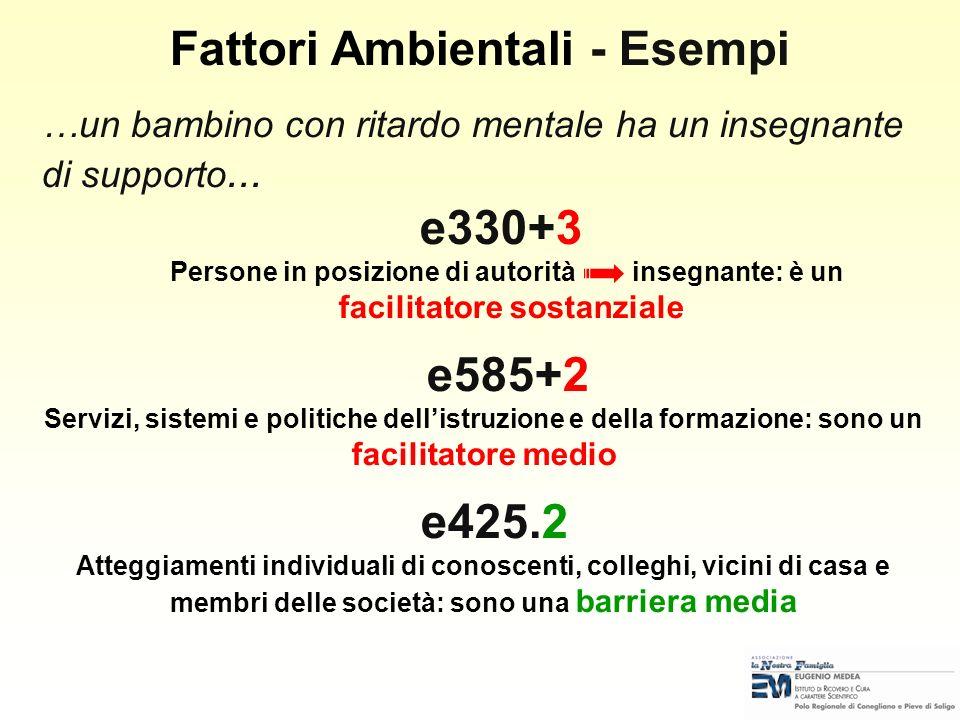 Fattori Ambientali - Esempi e330+3 e585+2