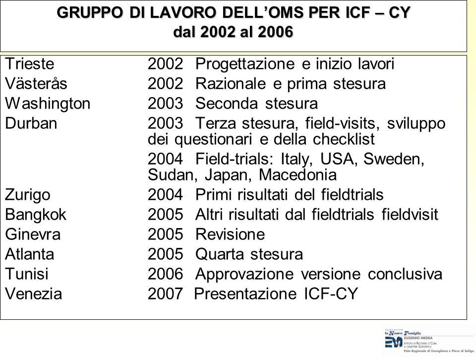 GRUPPO DI LAVORO DELL'OMS PER ICF – CY dal 2002 al 2006
