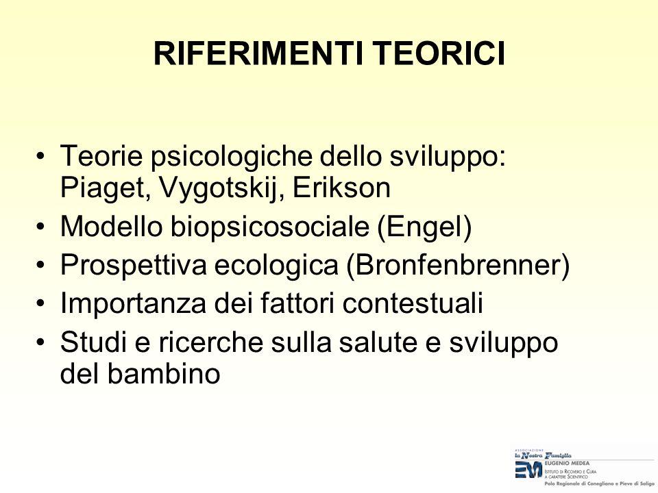 RIFERIMENTI TEORICI Teorie psicologiche dello sviluppo: Piaget, Vygotskij, Erikson. Modello biopsicosociale (Engel)