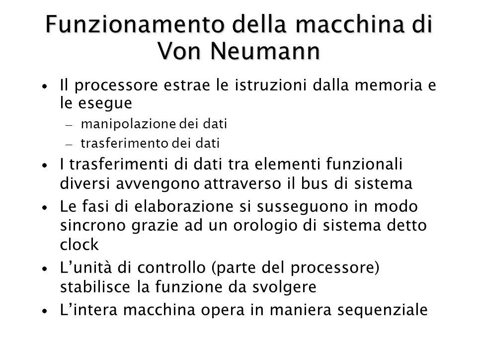 Funzionamento della macchina di Von Neumann