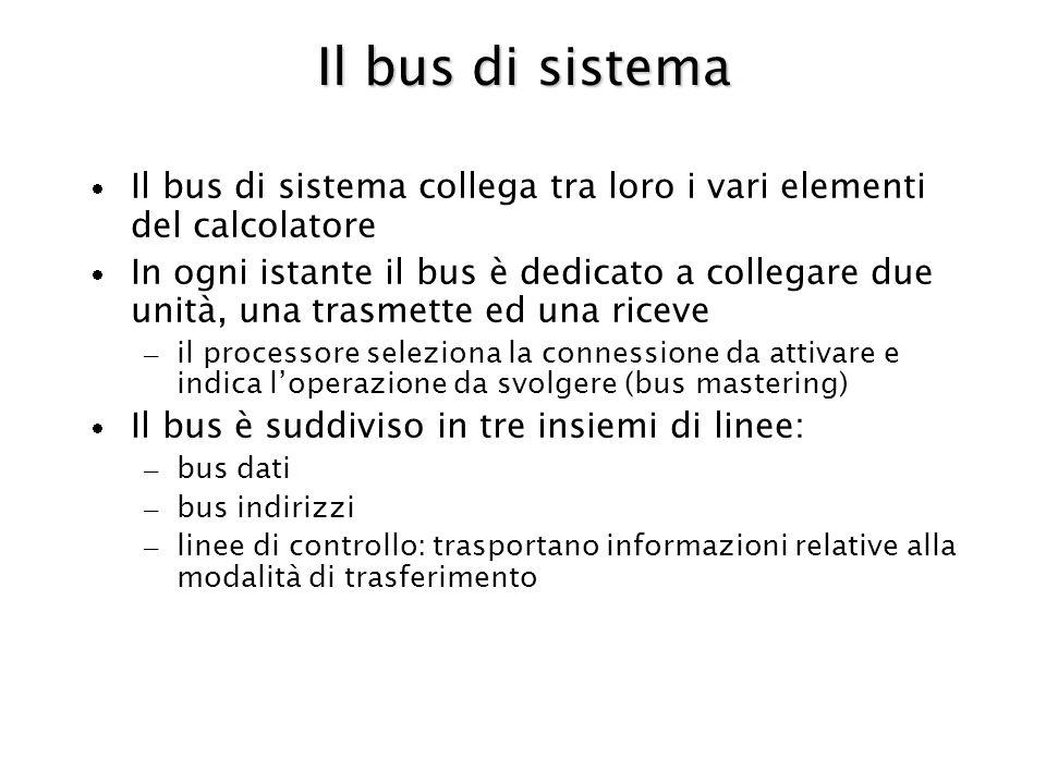 Il bus di sistema Il bus di sistema collega tra loro i vari elementi del calcolatore.