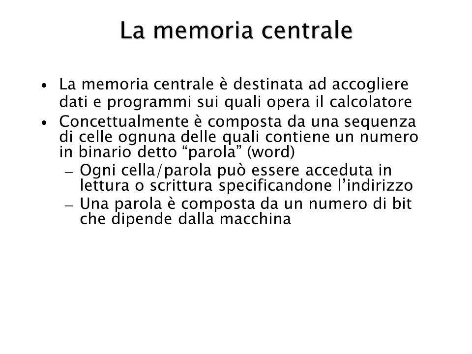 La memoria centrale La memoria centrale è destinata ad accogliere dati e programmi sui quali opera il calcolatore.