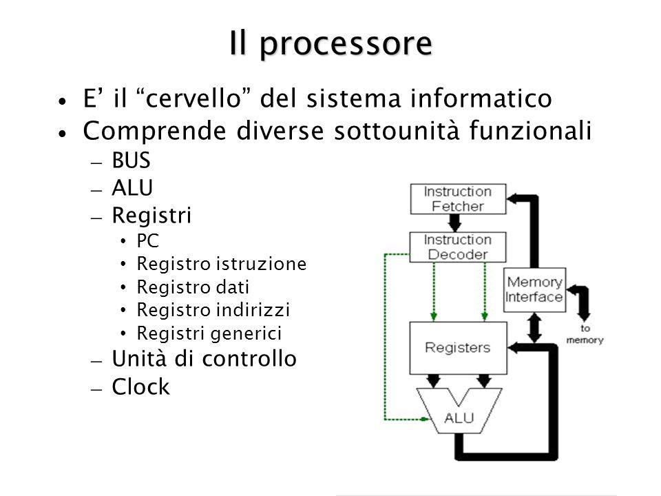 Il processore E' il cervello del sistema informatico
